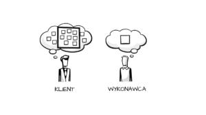 Programiści NIE mają problemu z komunikacją